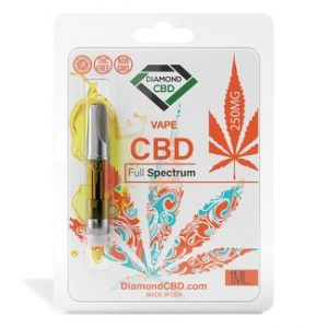 CBD oil for sale : 250 mg CBD 1 ml cbd vape tanks @ $50